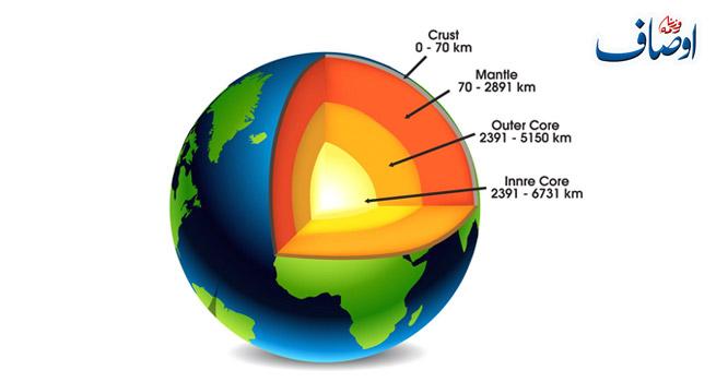 زمین کے نیچے 410 میل کی گہرائی میں کیا ہے؟ سائنسدانوں کی جدید ترین تحقیق میں ناقابل یقین انکشافات