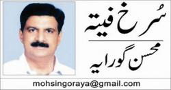 بلوچستان کا مقدمہ
