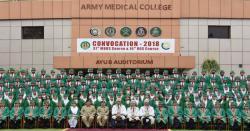 آرمی میڈیکل کالج نے ایک اہم سنگ میل عبور کر لیا،قوت سماعت کی بحالی کے 200 کامیاب آپریشن