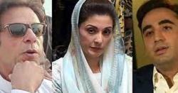 عمران خان کے بیان پر مریم نواز، شیری رحمان اور بلاول کا حیران کن ردعمل
